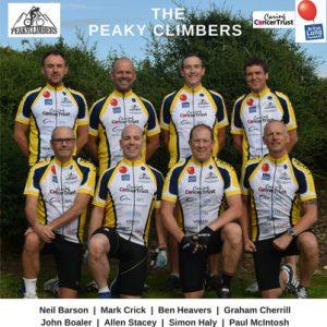 Peaky-Climbers